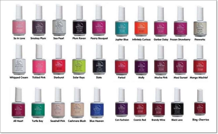 iBD Gel Polish Range